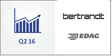 Bertrandt Accelerates. EDAG Issues Profit Warning