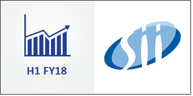 High Growth for SII in H1 FY18. Profitability Impacted by 4 Lesser Working Days