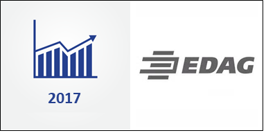 EDAG Closes A Difficult 2017. Waiting for New CEO