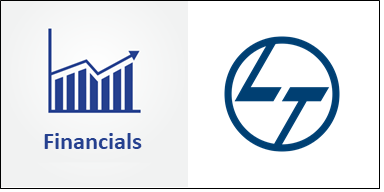 LTTS Unexpectedly Slows Down in Q3 FY20