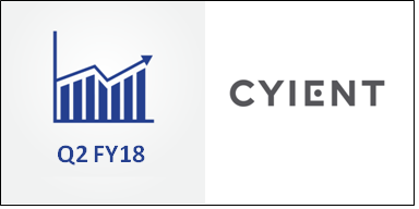 Cyient Enjoys Good Transaction in Q2 FY18 Thanks to its Comunication and Transportation Businesses