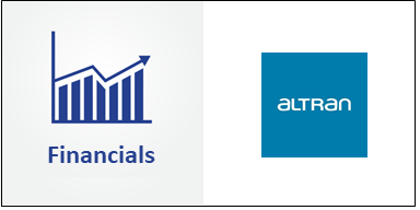 Altran Suffers from a Temporary Slowdown in Q4